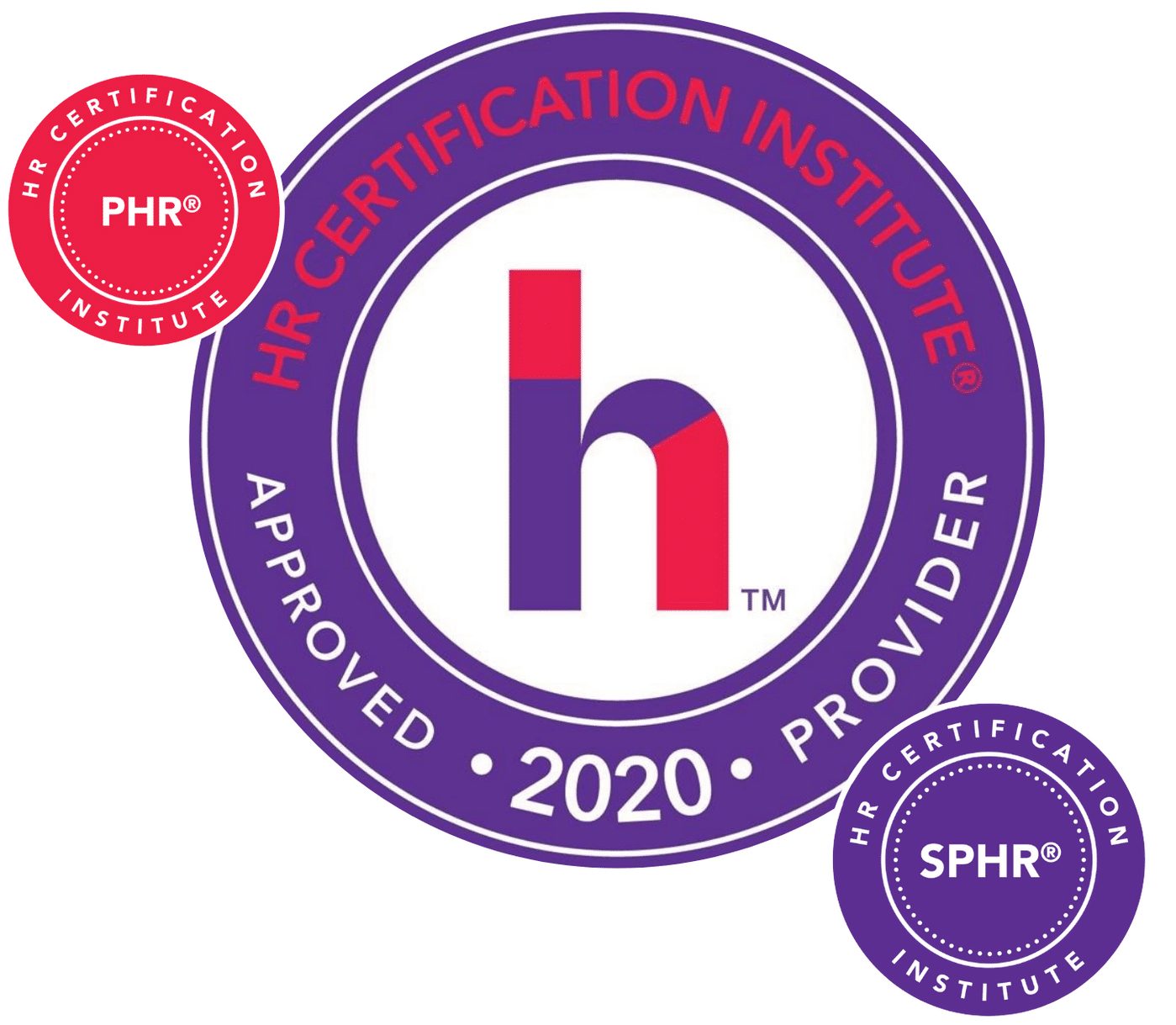 HRCI approved provider Helios HR